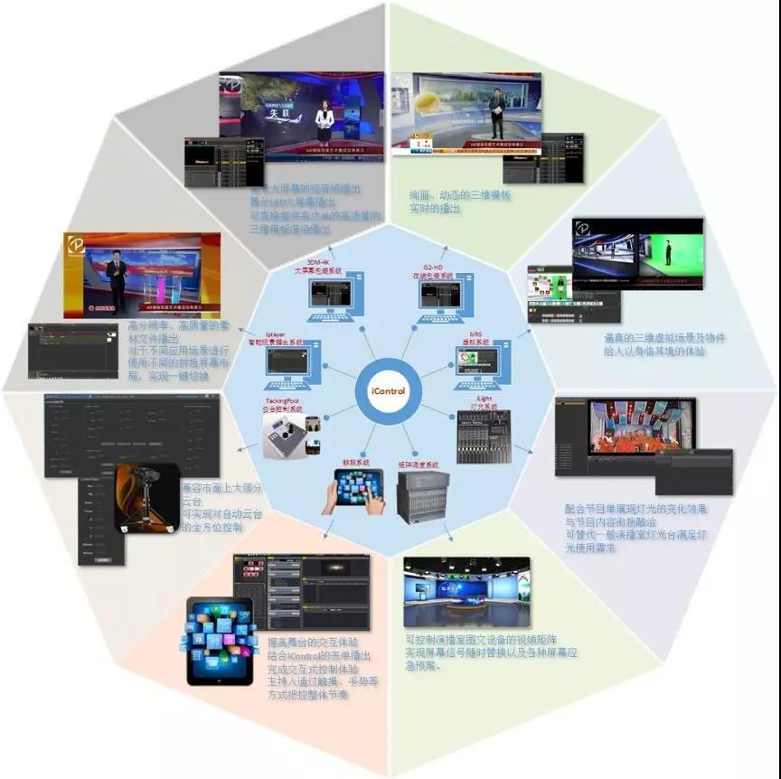 i资讯 | 艾迪普科技中标国内首套超高清4K全媒体新闻演播中心节目视觉包装系统